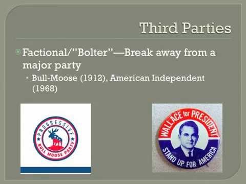Third Parties AP Gov