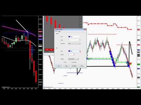 How To Day Trade News Releases! Explosive Shorts today on the ES, YM and CL using the Software!