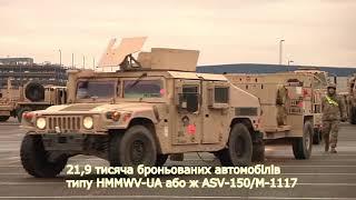 ПТРК , ударные вертолеты и авиабомбы_Стало известно сколько оружия США и коалиция оставили в Афгане