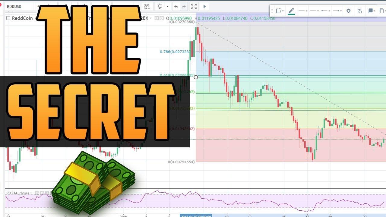 Brokeris kada bitcoin akcijos nustoja prekiauti prekybos