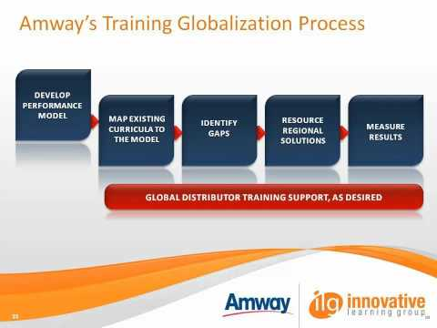 Globalizing Training - Consistent Global Performance through Regional Solutions