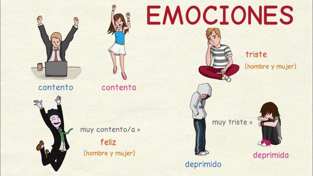 Aprender Español Emociones Y Estados De ánimo Nivel Básico Youtube