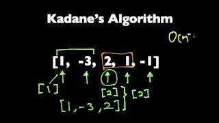 Kadane