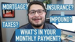 Mortgage Payment Breakdown and Explanation for First Time Home Buyers