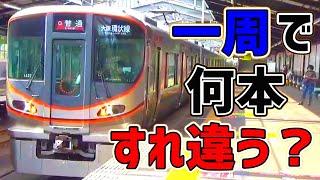 【検証】大阪環状線は1周する間に何本の列車とすれ違う⁉