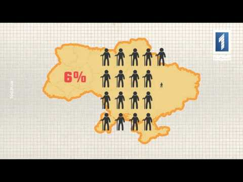 Получение пенсии российскими пенсионерами за границей
