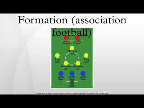 Formation (association football)