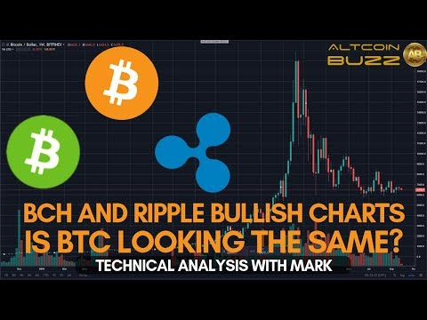 BCH and XRP Bullish charts! Is BTC the same? Bitcoin Technic