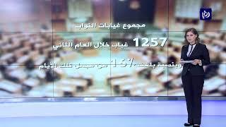مواطنون ينتقدون غياب النواب والقضاة يتصدر القائمة - (5-2-2019)
