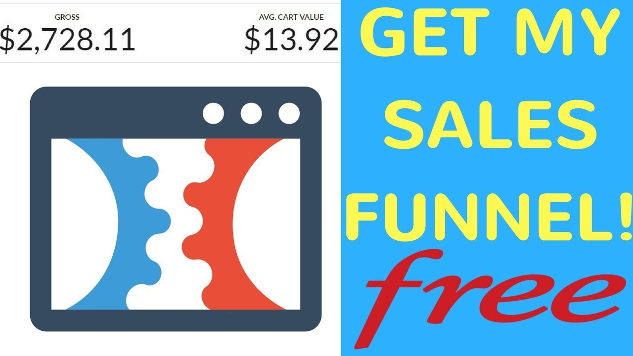 ClickFunnels Review: Ecommerce Aliexpress Dropshipping FREE Sales Funnel That Makes $2,500 Per Week!
