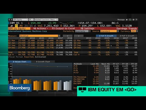 IBM Revenue Drops Again, But Mainframe, AI Units Beat Expectations
