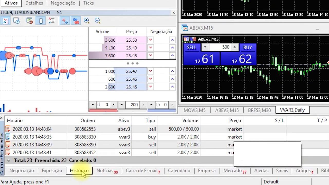 active trader conta demo online handel reich werden