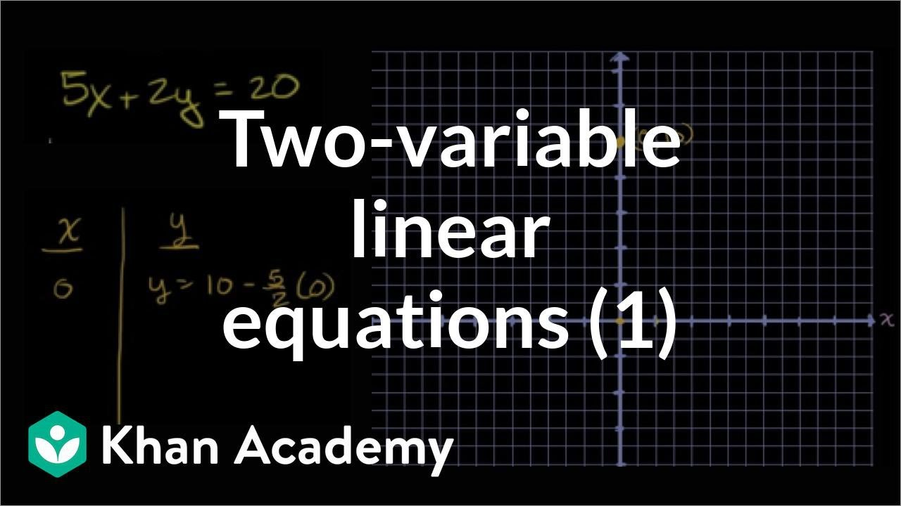 Graphing a linear equation: 5x+2y=20 (video) | Khan Academy