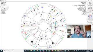 Bitcoin & Astrology Update July 26 2021