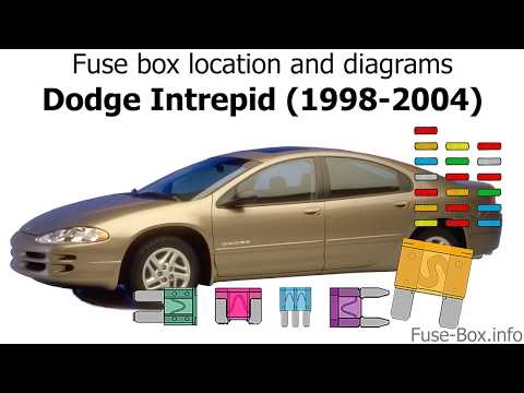 [SCHEMATICS_48IS]  Fuse box location and diagrams: Dodge Intrepid (1998-2004) - YouTube | 1997 Dodge Intrepid Fuse Box |  | YouTube