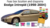 fuse box location and diagrams: dodge intrepid (1998-2004) - youtube  youtube