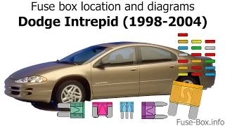 Fuse Box Location And Diagrams Dodge Intrepid 1998 2004 Youtube