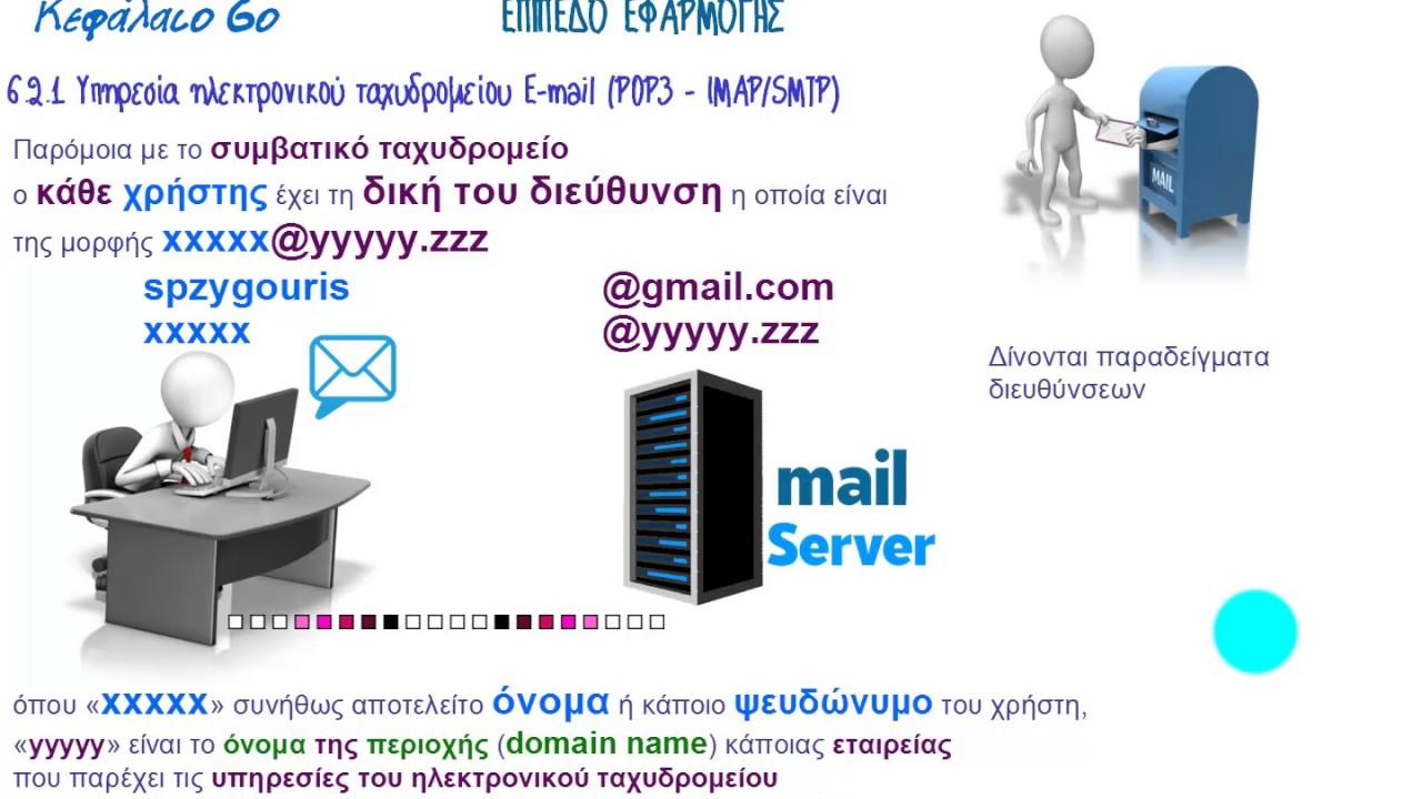 4ba24ece3ba Υπηρεσία ηλεκτρονικού ταχυδρομείου E-mail (P0P3 - IMAP/SMTP) A