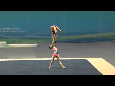 Russia (RUS) -  2016 Acrobatic Worlds, Putian City (CHN) Balance  Women's Pair