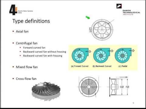 Fans: ecodesign and optimisation of fan systems