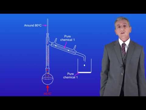 GCSE Chemistry (9-1) Fractional Distillation