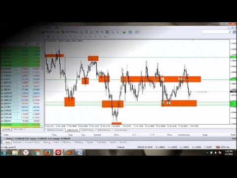Strategie forex round numbers