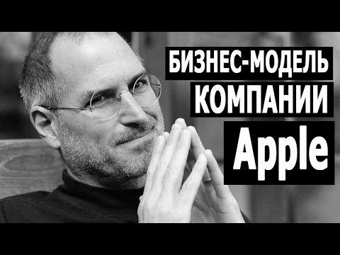 ИДЕЯ БИЗНЕСА НА МИЛЛИАРД! Как компания Apple обошла конкурентов?