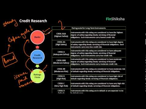 FinShiksha - Careers & Opportunities in Financial Services in India