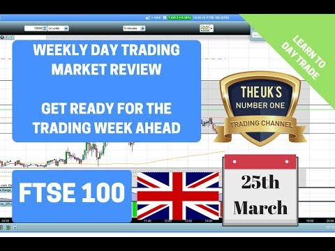Day Trade Market Review FTSE 100 25th March