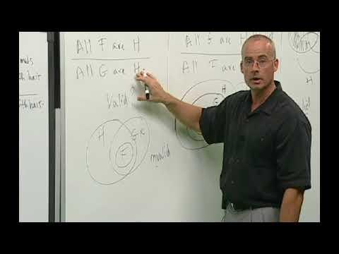 Counter Example Venn Diagrams Youtube