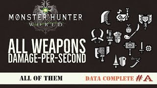 [MHW] All Melee Weapons' Combo DPS Comparison Compilation w/ Additions
