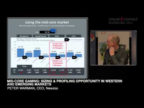Mid-core Gaming. Sizing and Profiling the Opportunity in Western and Emerging markets | Peter WARMAN