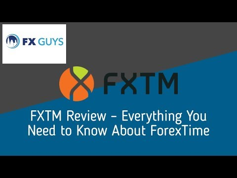 fxtm-review-–-everything-you-need-to-know