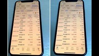 한국금융지주 주가, 배당,  카카오뱅크 관계, 투자 수…