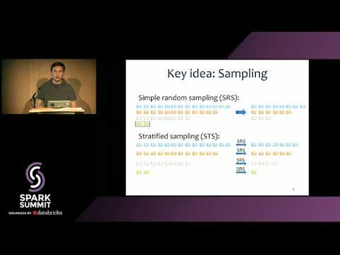 Approximate Computing for Stream Analytics in Apache Spark - Do Le Quoc