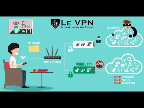 How To Setup Free VPN Network On Your Smartphone 2019