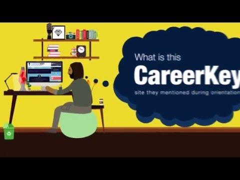 J. Walter Thompson Presents CareerKey