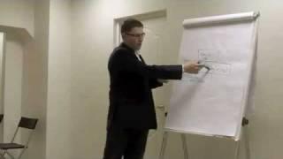 Как создать доходный интернет-магазин на автопилоте(Как создать доходный интернет-магазин на автопилоте. Комплексный аутсорсинг для интернет-магазинов. Подро..., 2011-12-09T08:57:41.000Z)