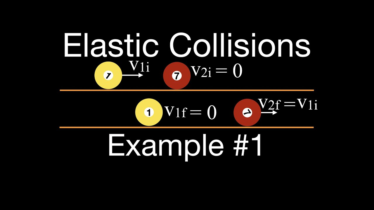 Momentum 11 Of 16 Elastic Collisions Example 1 Youtube