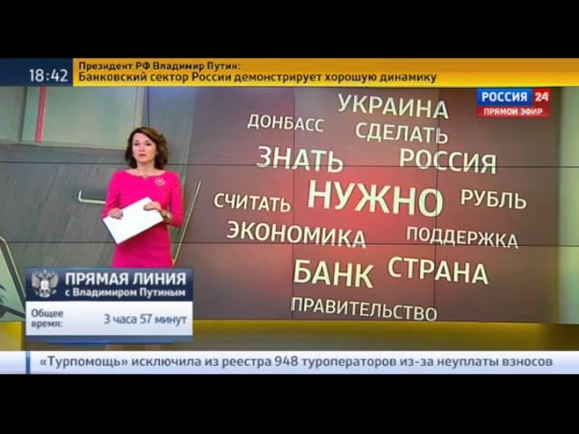 Прямая линия: на какие вопросы не ответил Путин?
