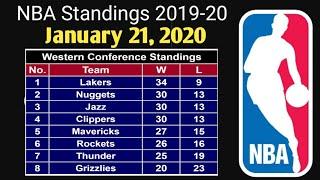 NBA Standings on January 21, 2020