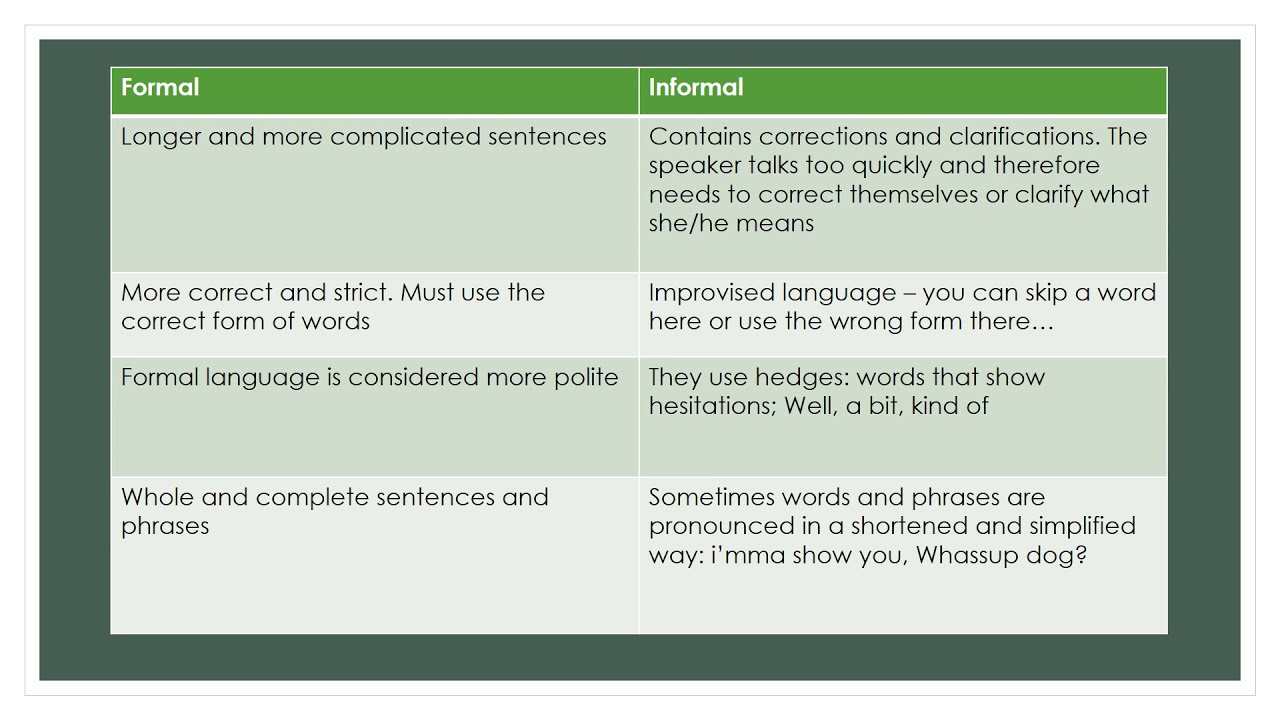 how to use formal language