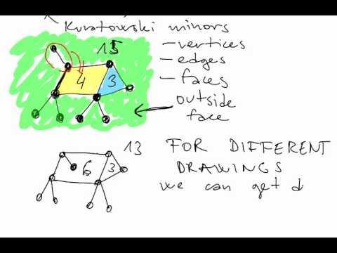 Fun mathematics 2 - Planar graphs (2/5)