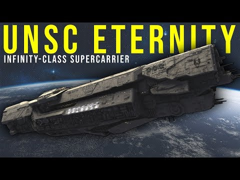 The UNSC Eternity -- the 2nd Infinity-Class Supercarrier Explained | Halo Lore