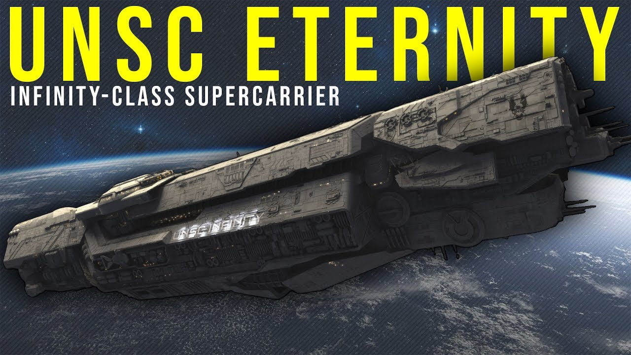 The UNSC Eternity -- the 2nd Infinity-Class Supercarrier Explained   Halo  Lore