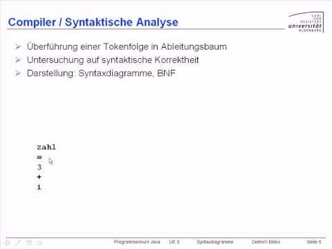 UE3-Syntaxdiagramme [-3.2- Compiler Syntaktische Analyse]из YouTube · Длительность: 1 мин17 с