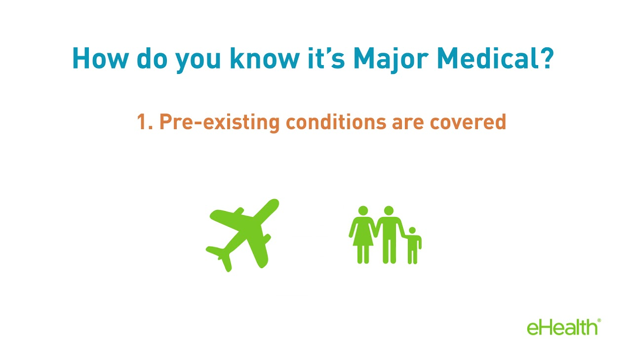 Private Health Insurance >> What Is Private Health Insurance Or Major Medical Health Insurance