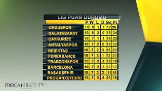 League Table Template After effects Free Download- Progan X Studio