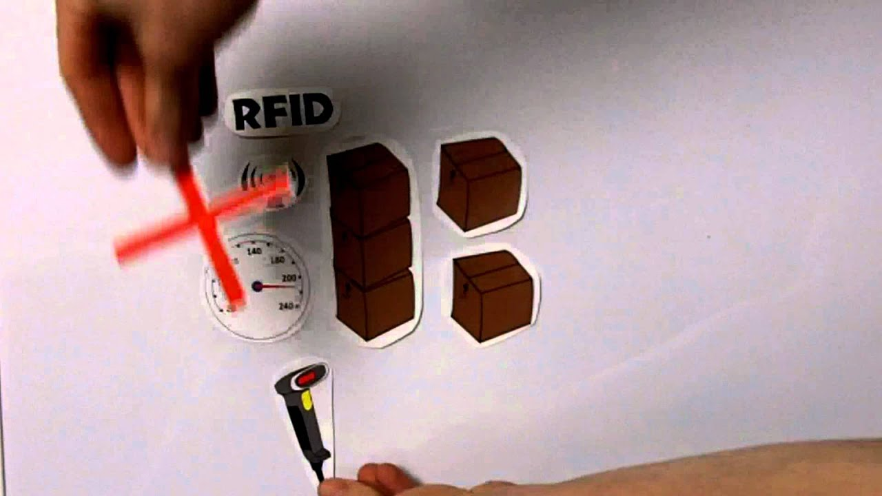 walmarts use of rfid technology Fortune — in june 2003, linda its suppliers to apply radio frequency identification meager benefits of their investments in the technology — walmart.
