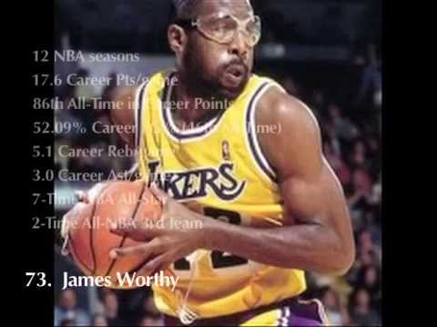 250 Greatest NBA Players of All-Time (#80-71)